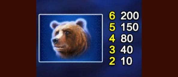 สัญลักษณ์ ภาพหมี สล็อตออนไลน์ Buffalo Blaze