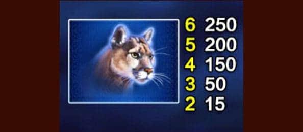 สัญลักษณ์ ภาพเสือ เกมสล็อตออนไลน์ Buffalo Blaze